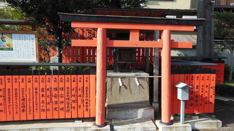 水神社 / 京都 ブログ ガイド